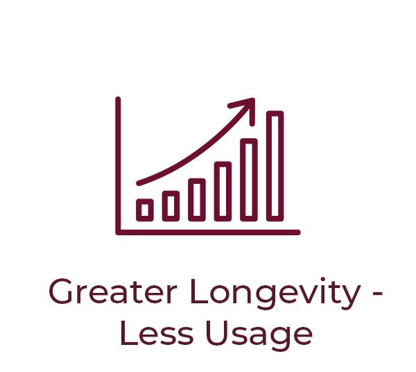 3 greater longevity
